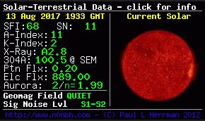 Solar Data/Propagation tool for Windows