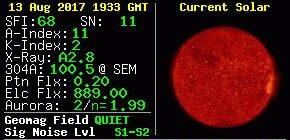 Solar Data/Propagation tool for Windows
